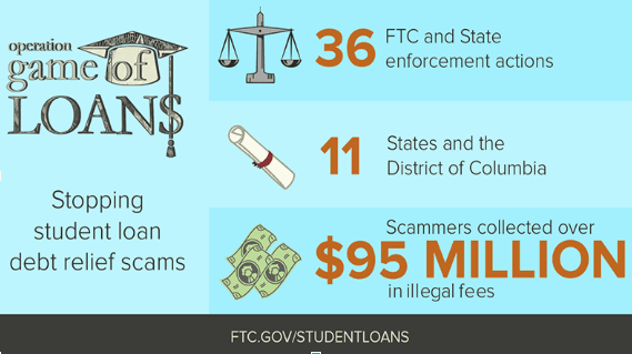 Consumers Need to be Wary of Student Loan Debt Relief Scams